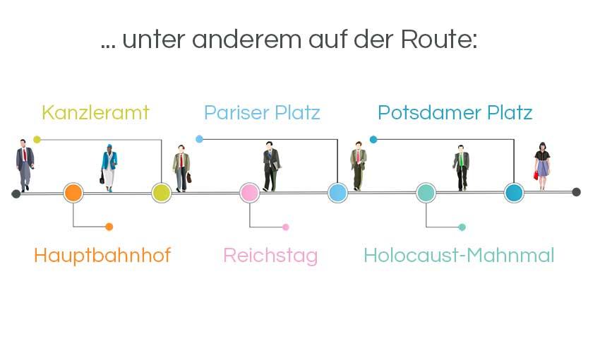 Infografik Stadtführung Berlin: Das Regierungsviertel mit Hauptbahnhof, Kanzleramt, Reichstag