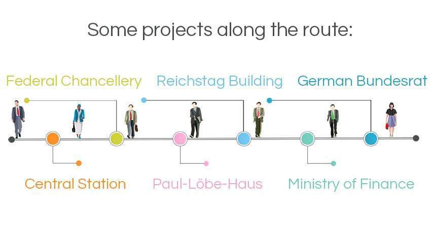 Infographic Architecture tours Berlin: Federal Capital Berlin: Chancellery, Reichstag, Bundesrat, Ministry of Finance