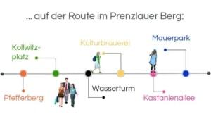 Infografik: Stadtführung Berlin: Auf der Route im Prenzlauer Berg: Pfefferberg – Kollwitzplatz - Wasserturm - Kulturbrauerei- Kastanienallee - Mauerpark