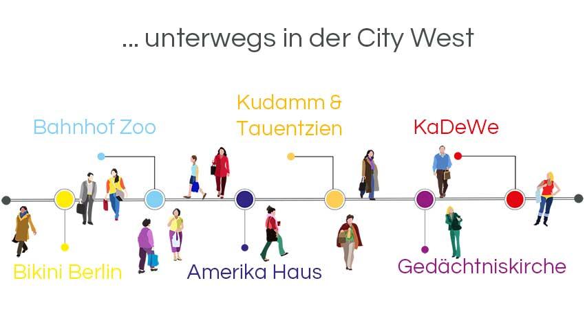 Infografik Stadtführung Berlin: Unterwegs in der City West mit Bhf Zoo, Kudamm, Gedächtniskirche