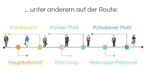 Infografik: Stadtführung Berlin: Vom Hauptbahnhof zum Potsdamer Platz: Auf der Route: Hauptbahnhof – Kanzleramt – Reichstag – Pariser Platz – Holocaust-Mahnmal – Potsdamer Platz