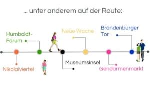 Infografik: Stadtführung Berlin: Das historische Berlin: Auf der Route: Nikolaiviertel – Humboldt-Forum – Museumsinsel – Neue Wache – Gendarmenmarkt – Brandenburger Tor