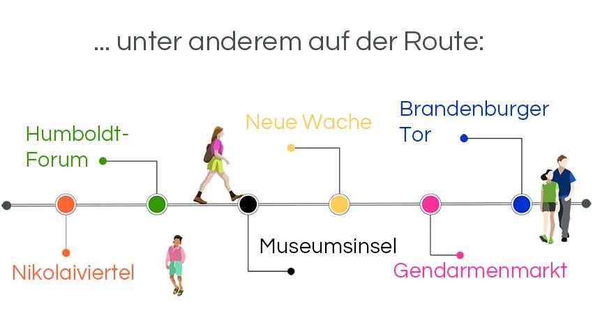Infografik Stadtführung Berlin_ Das historisches Berlin