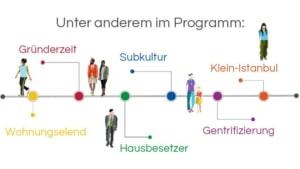 Infografik: Stadtführung Berlin: Kreuzberg: Unter anderem im Programm: Wohnungselend - Gründerzeit - Hausbesetzer - Subkultur - Gentrifizierung – Klein-Istanbul
