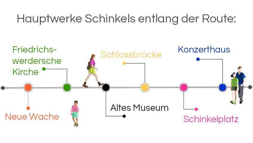 Infografik Architekturführungen Berlin: Schinkels Hauptwerke in Berlins historischer Mitte