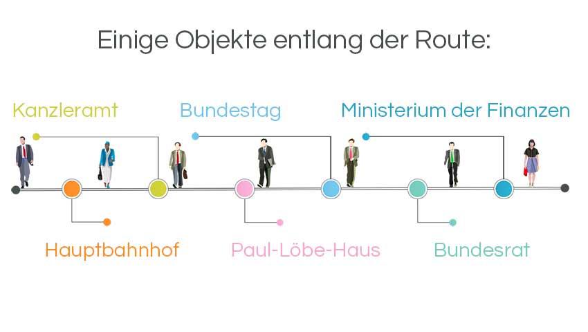 Infografik Architekturführungen Berlin: Die Bauten der Bundesregierung