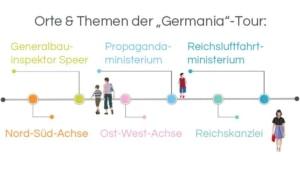 """Infografik, Architekturführung Berlin, Orte & Themen der """"Germania""""-Tour: Nord-Süd-Achse – Generalbauinspektor Speer - Ost-West-Achse – Propagandaministerium – Reichskanzlei – Reichsluftfahrtministerium"""