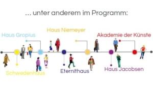 Infografik, Architekturführung Berlin, Hansaviertel: unter anderem im Programm: Schwedenhaus – Haus Gropius – Eternithaus - Haus Niemeyer – Haus Jacobsen – Akademie der Künste